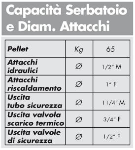 Caldaia carinci magnum 35 plus dating 4