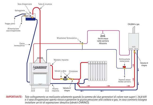 Schema Elettrico Giorno Notte Presepe : Boiler elettrico scheda tecnica installazione climatizzatore