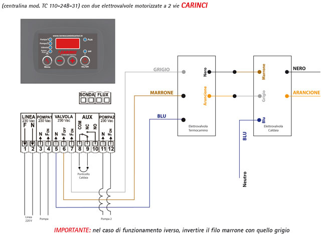 Schema elettrico forno microonde schema forno a induzione fare di una mosca forno microonde - Forno elettrico con microonde ...