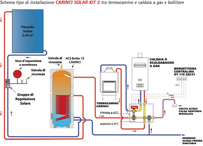 Schema Collegamento Pannello Solare Caldaia : Carinci group